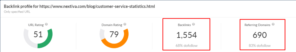 Nextiva statistics page backlinks